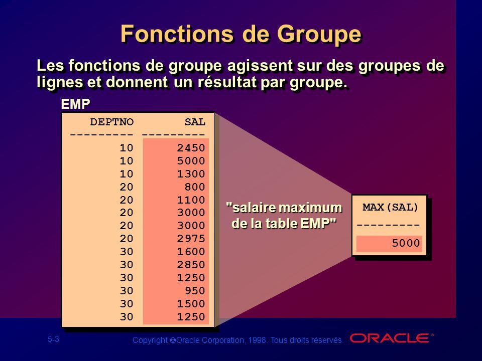 Fonctions de Groupe Les fonctions de groupe agissent sur des groupes de lignes et donnent un résultat par groupe.