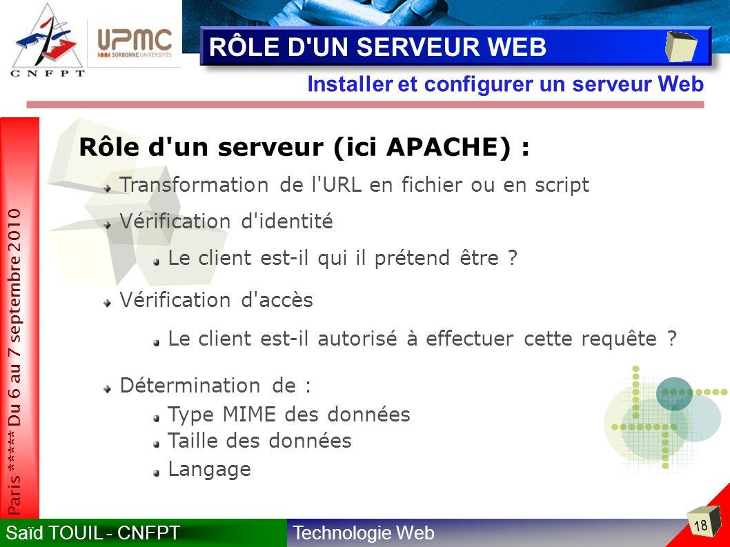 RÔLE D UN SERVEUR WEB Rôle d un serveur (ici APACHE) :