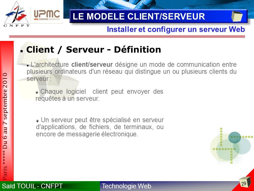 LE MODELE CLIENT/SERVEUR