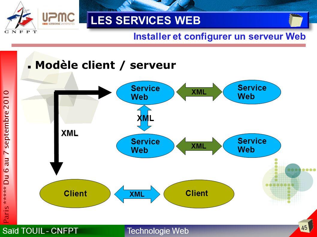 LES SERVICES WEB Modèle client / serveur