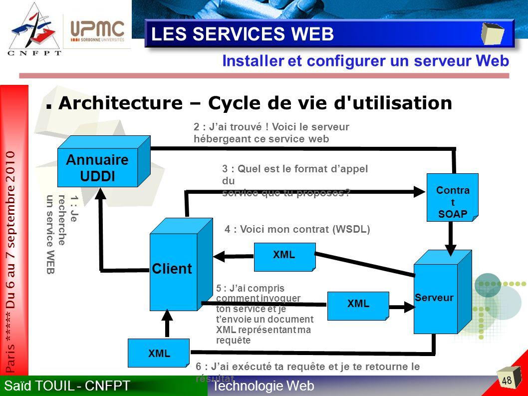 LES SERVICES WEB Architecture – Cycle de vie d utilisation