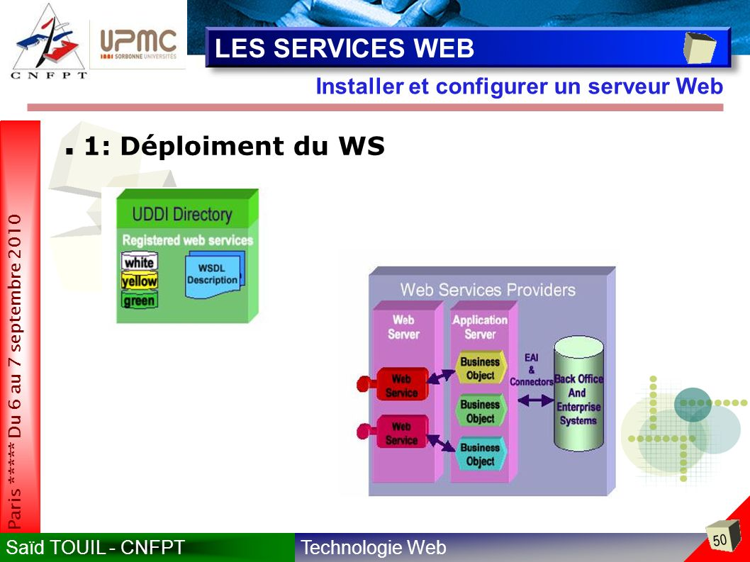 LES SERVICES WEB 1: Déploiment du WS