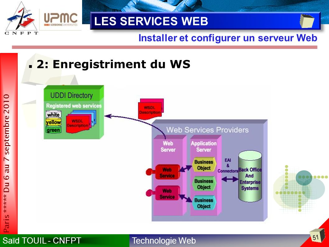 LES SERVICES WEB 2: Enregistriment du WS