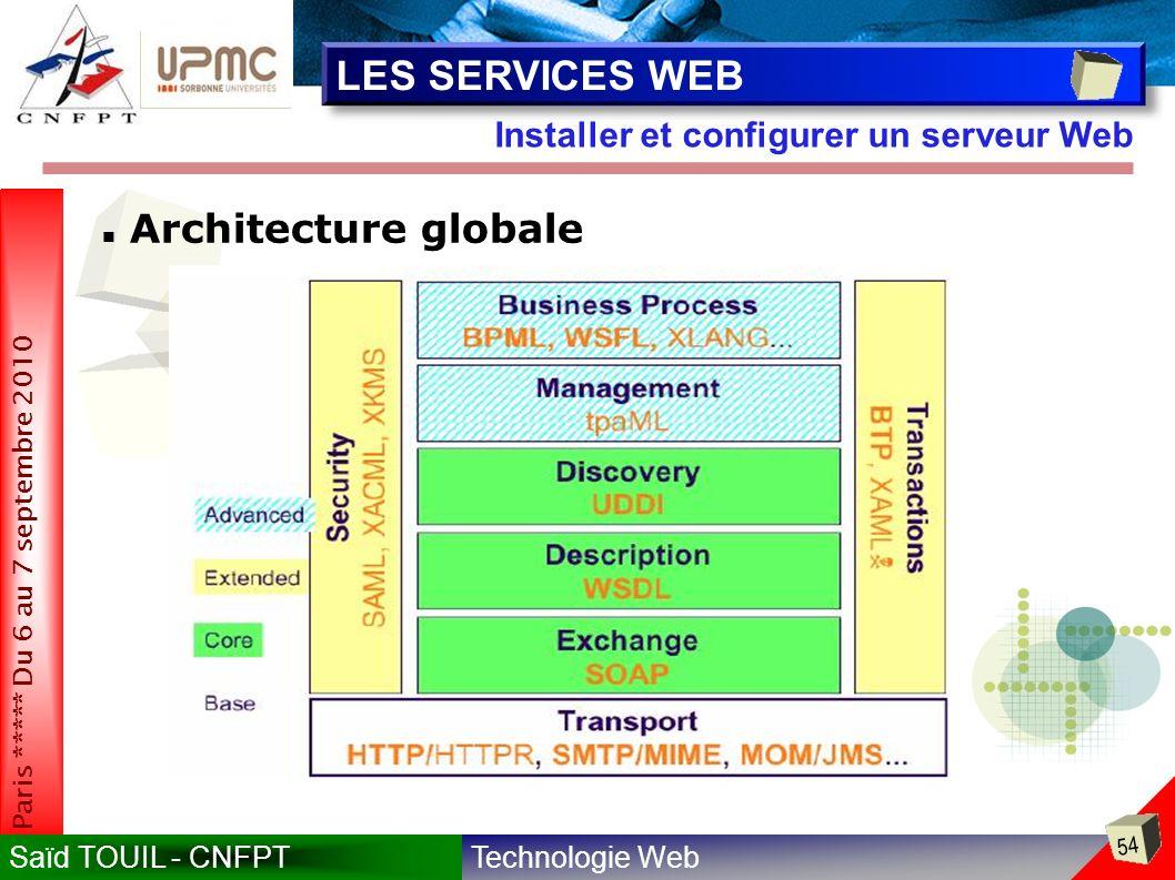 LES SERVICES WEB Architecture globale