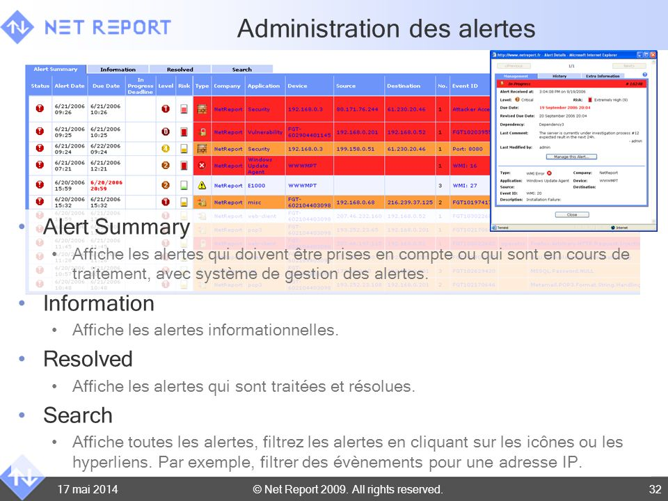 Administration des alertes