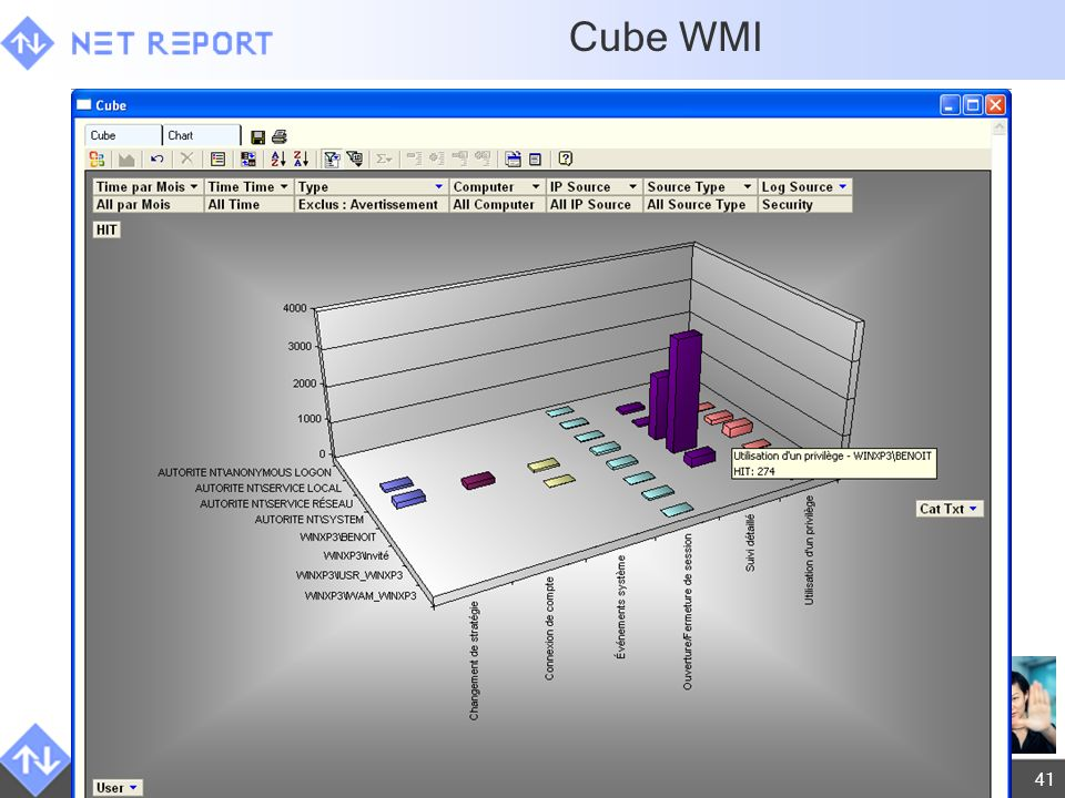 Cube WMI 31 mars 2017