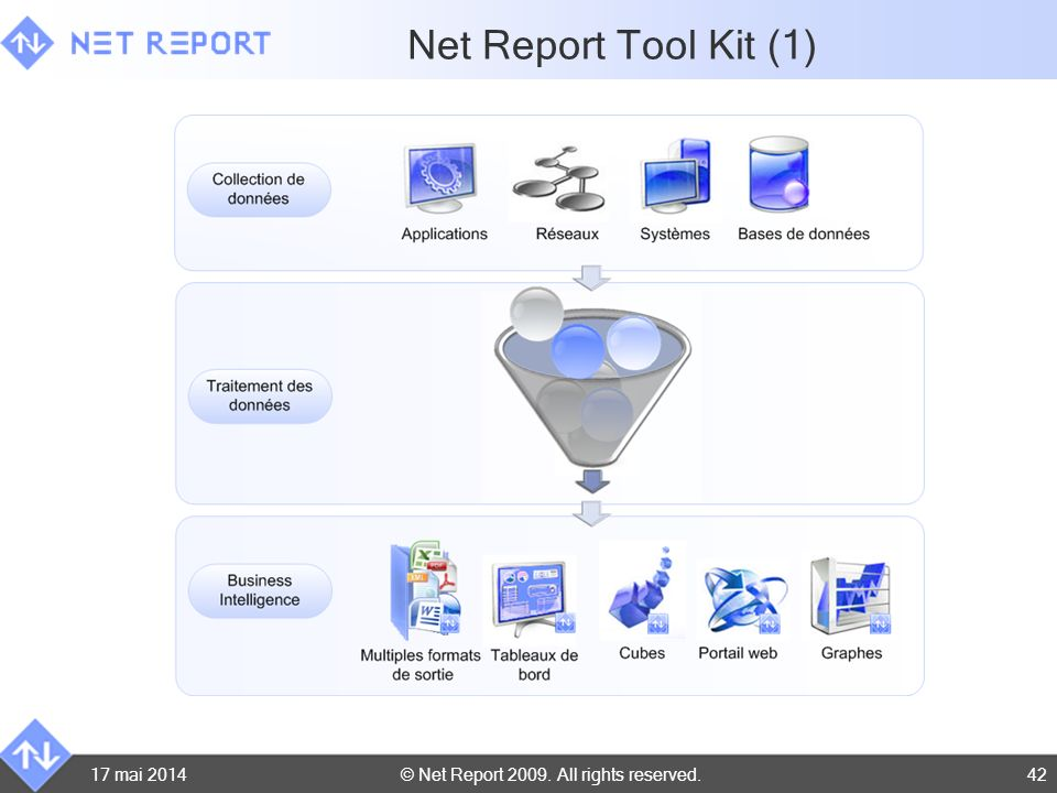Net Report Tool Kit (1) 31 mars 2017