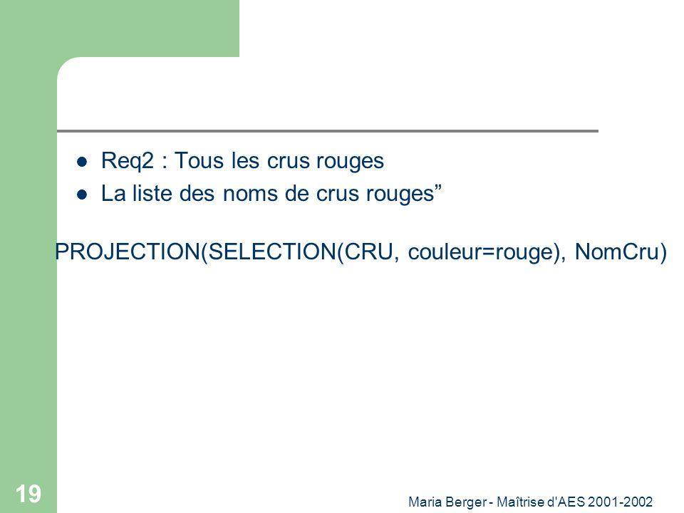 Req2 : Tous les crus rouges La liste des noms de crus rouges