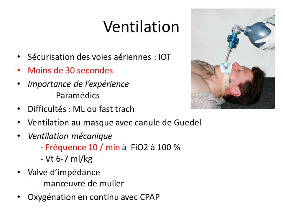 Ventilation Sécurisation des voies aériennes : IOT