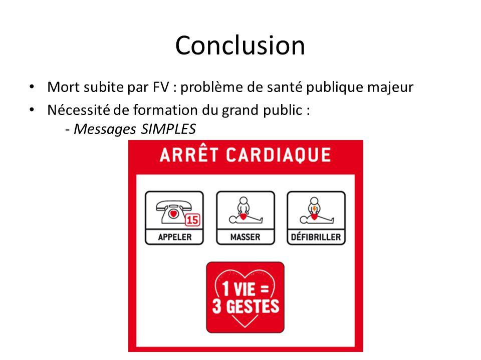 Conclusion Mort subite par FV : problème de santé publique majeur