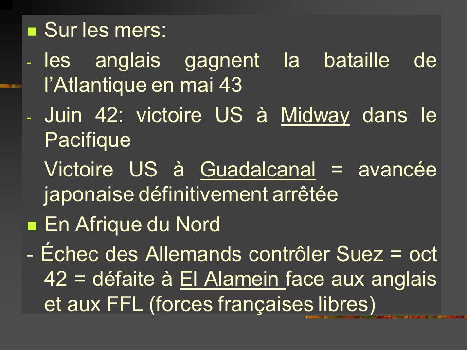 Sur les mers: les anglais gagnent la bataille de l'Atlantique en mai 43. Juin 42: victoire US à Midway dans le Pacifique.
