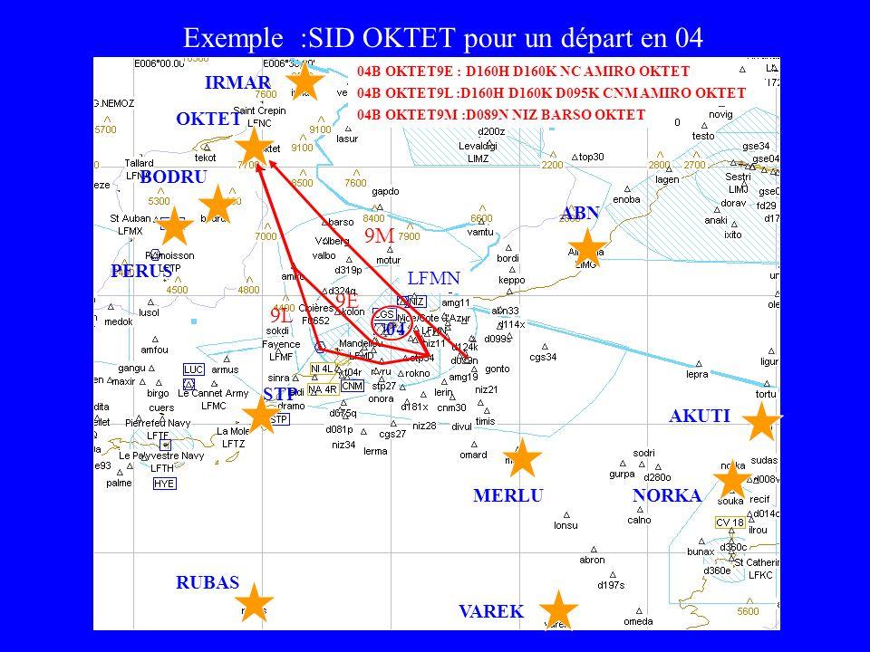 Exemple :SID OKTET pour un départ en 04