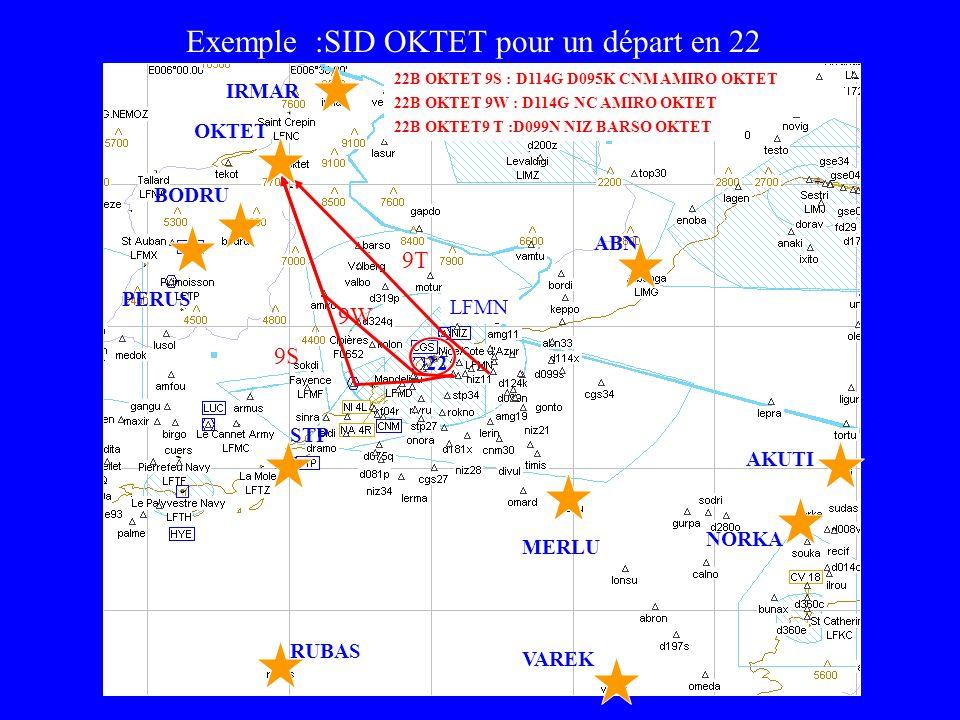 Exemple :SID OKTET pour un départ en 22