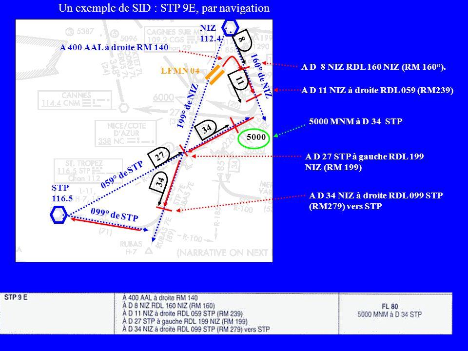 Un exemple de SID : STP 9E, par navigation