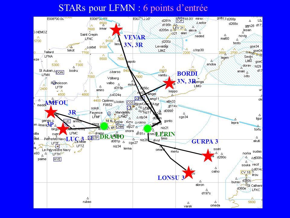 STARs pour LFMN : 6 points d'entrée