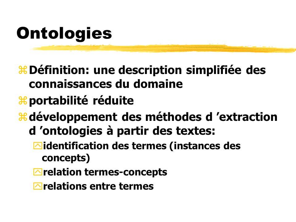 Ontologies Définition: une description simplifiée des connaissances du domaine. portabilité réduite.