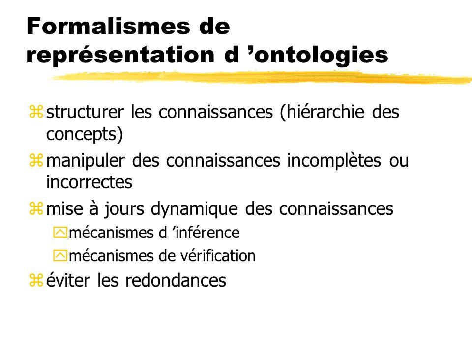 Formalismes de représentation d 'ontologies