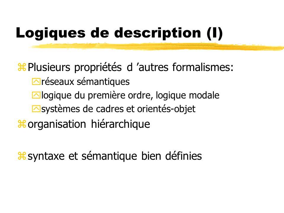 Logiques de description (I)