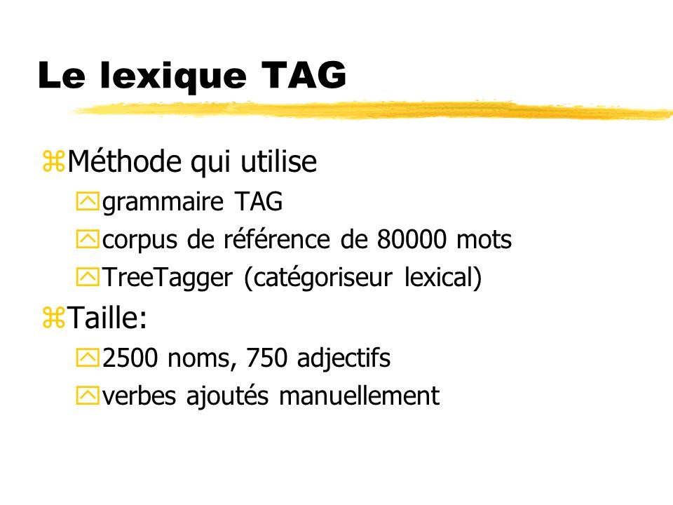 Le lexique TAG Méthode qui utilise Taille: grammaire TAG