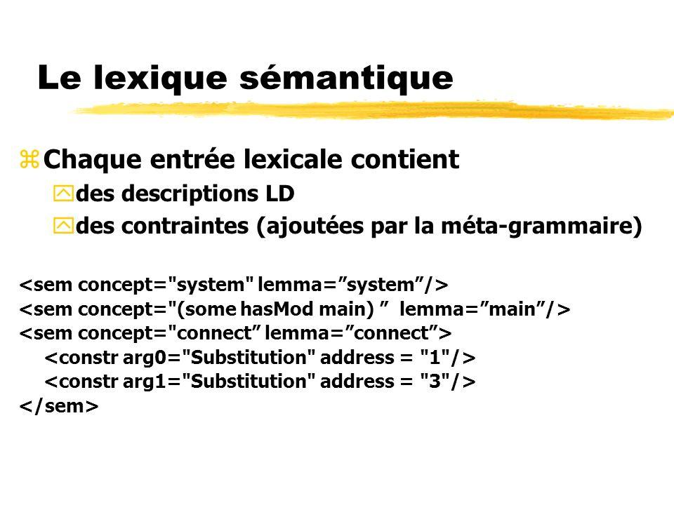 Le lexique sémantique Chaque entrée lexicale contient
