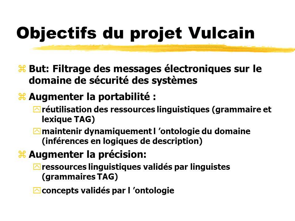 Objectifs du projet Vulcain