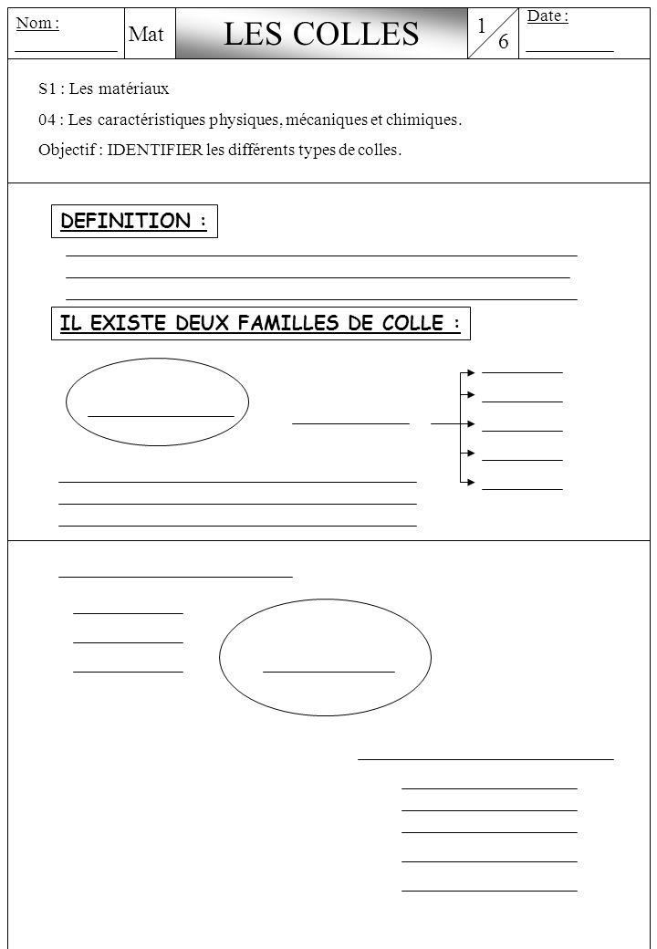 LES COLLES 1 Mat 6 DEFINITION : IL EXISTE DEUX FAMILLES DE COLLE :