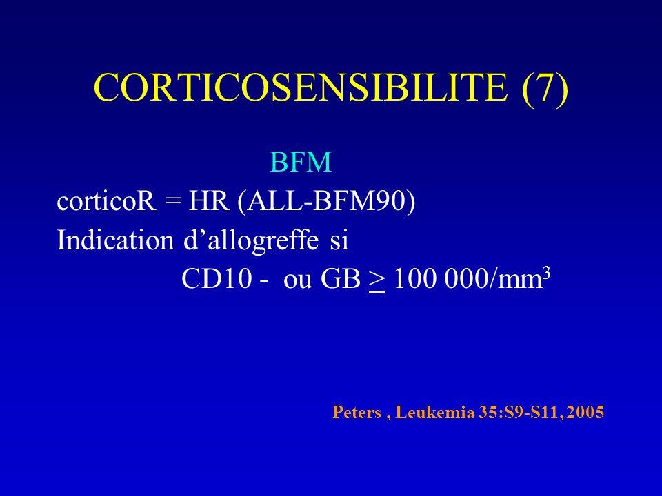 CORTICOSENSIBILITE (7)