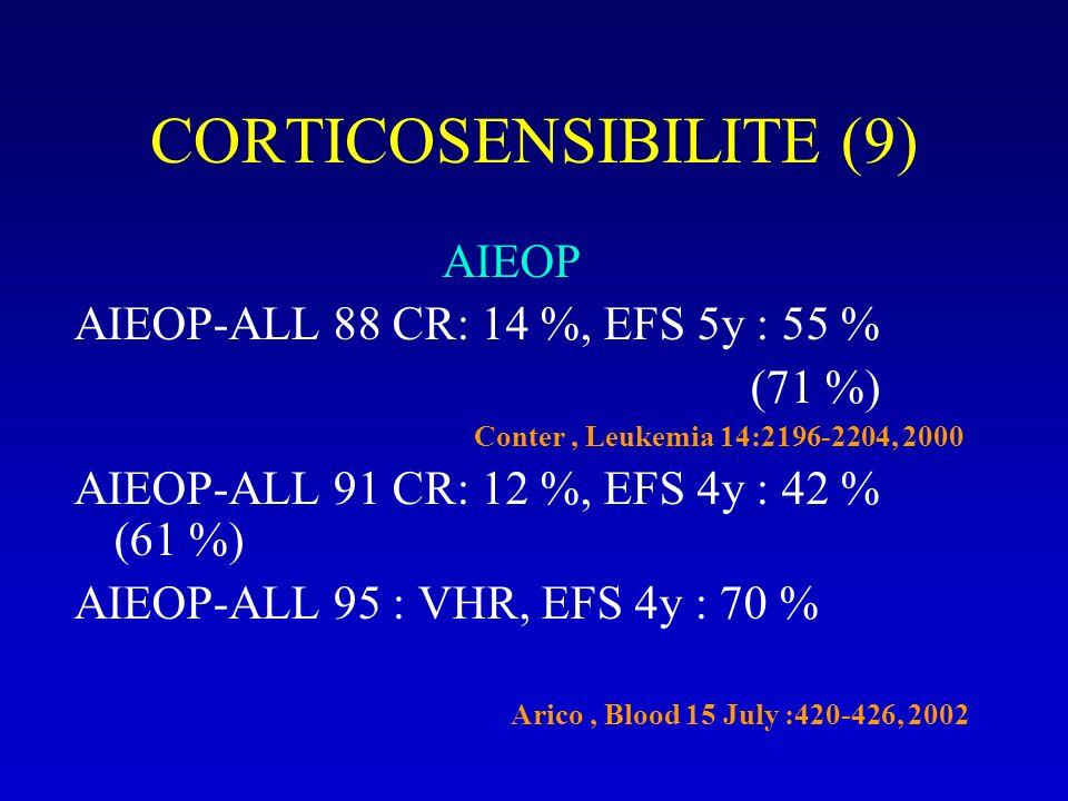 CORTICOSENSIBILITE (9)