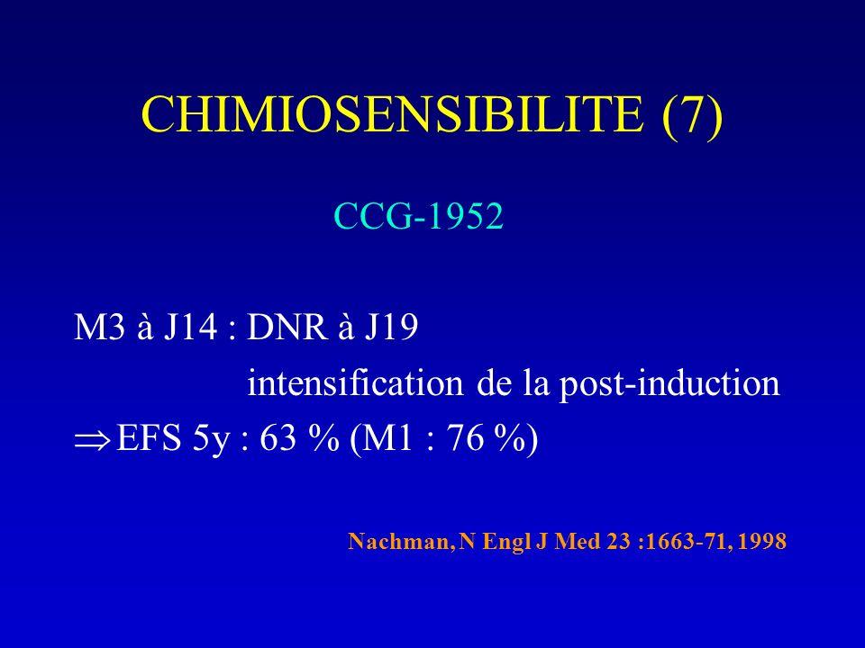 CHIMIOSENSIBILITE (7) CCG-1952 M3 à J14 : DNR à J19