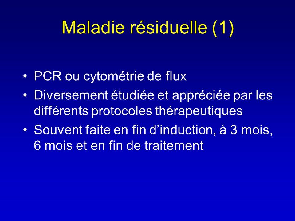 Maladie résiduelle (1) PCR ou cytométrie de flux