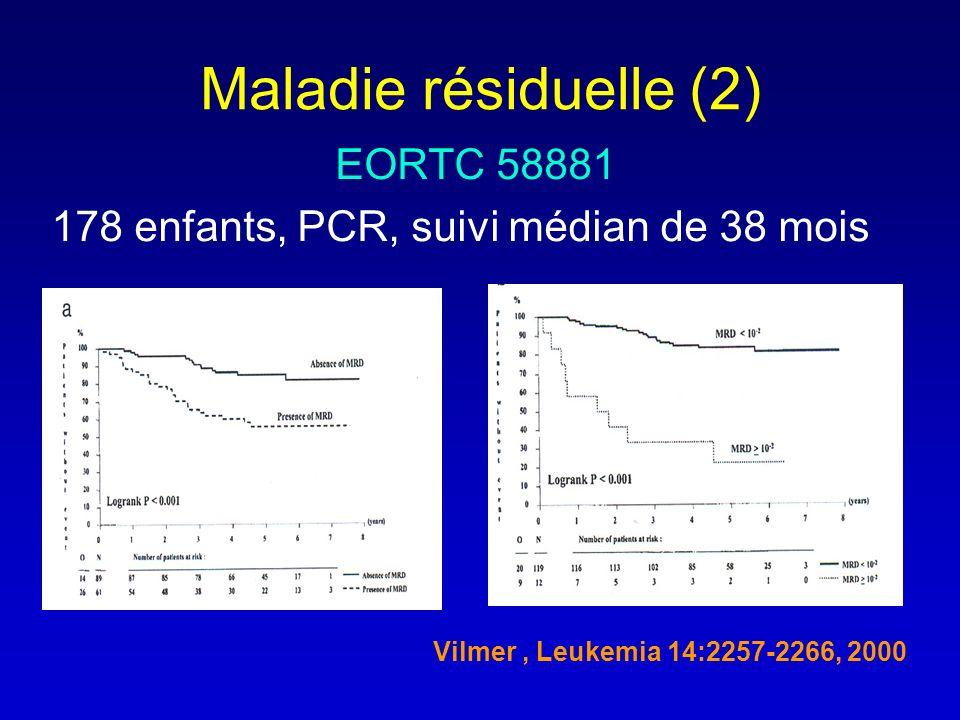 Maladie résiduelle (2) EORTC 58881