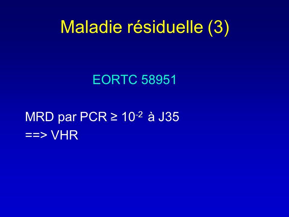 Maladie résiduelle (3) EORTC 58951 MRD par PCR ≥ 10-2 à J35 ==> VHR