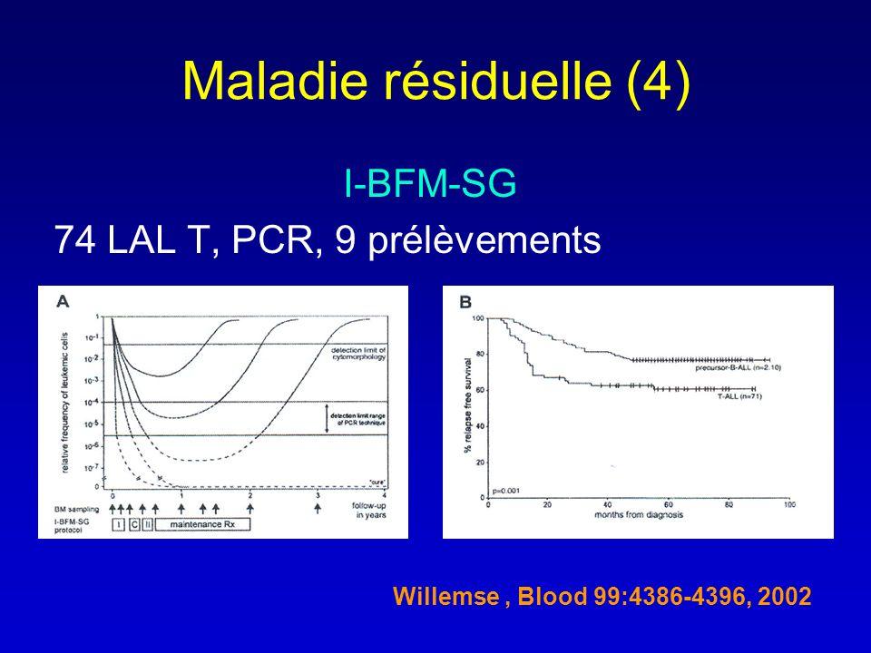 Maladie résiduelle (4) I-BFM-SG 74 LAL T, PCR, 9 prélèvements