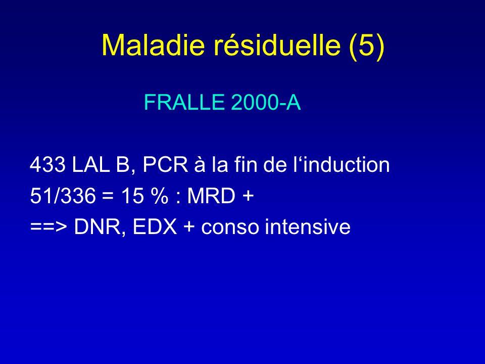 Maladie résiduelle (5) FRALLE 2000-A
