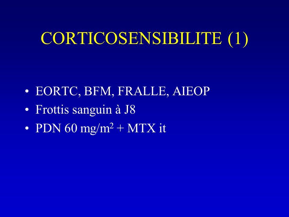CORTICOSENSIBILITE (1)