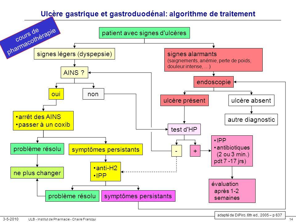 Ulcère gastrique et gastroduodénal: algorithme de traitement