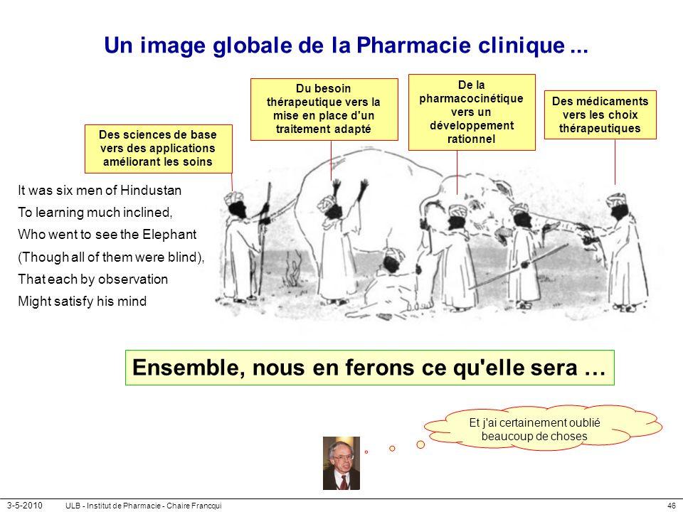 Un image globale de la Pharmacie clinique ...