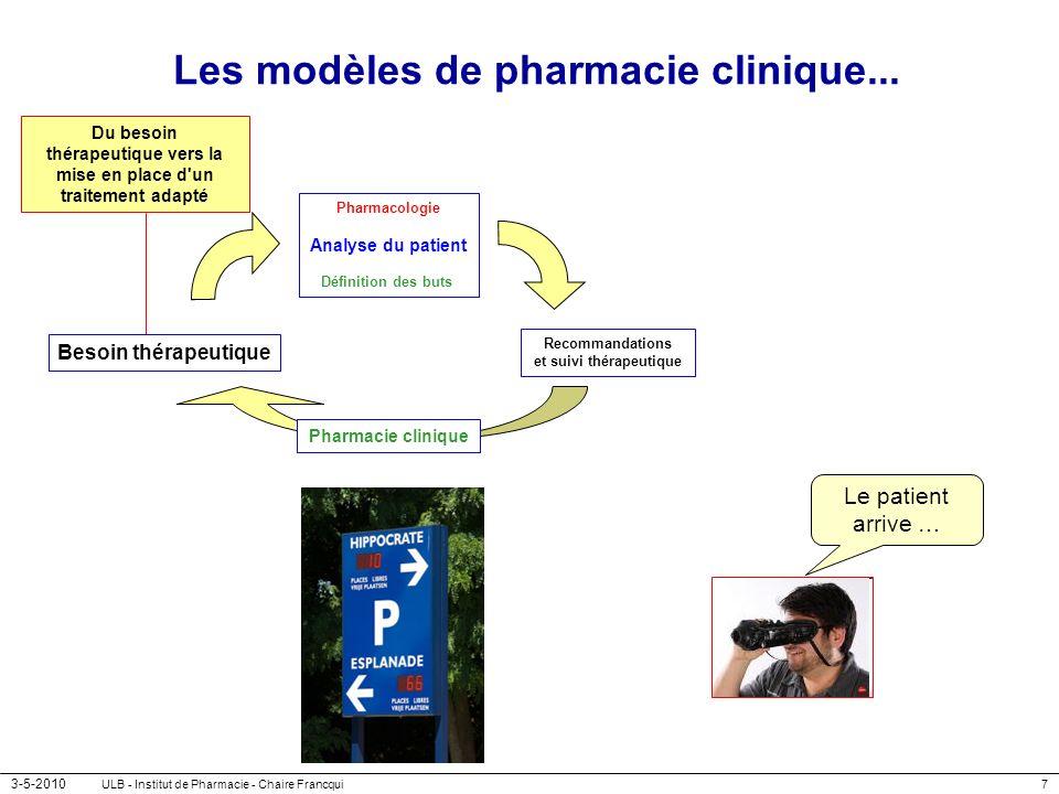Les modèles de pharmacie clinique...