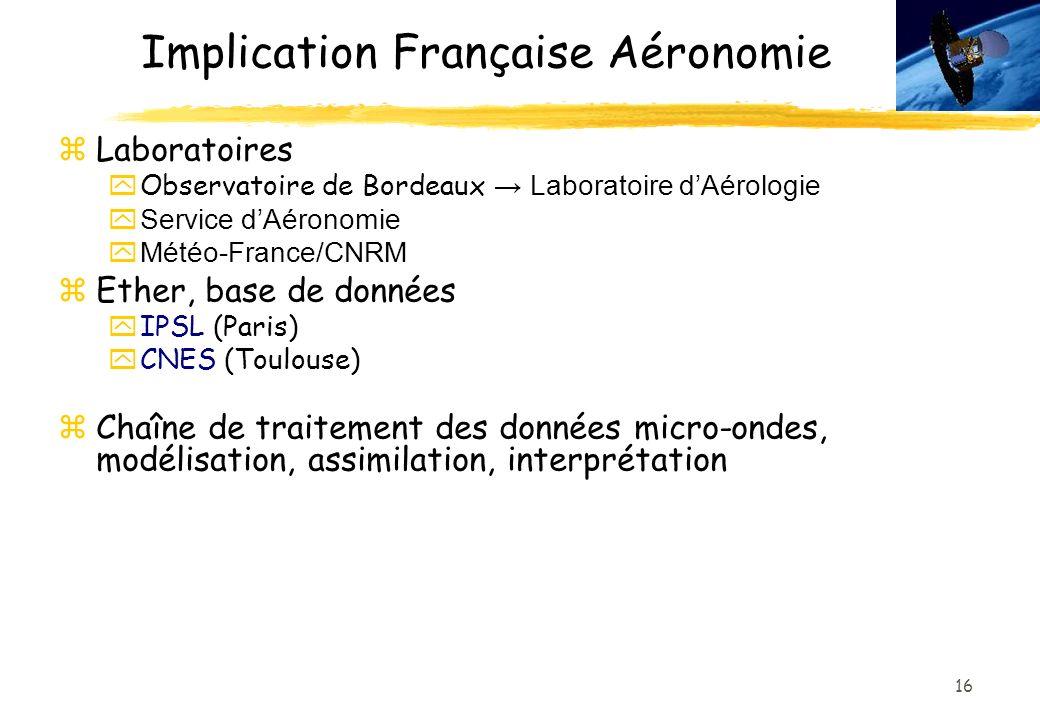 Implication Française Aéronomie