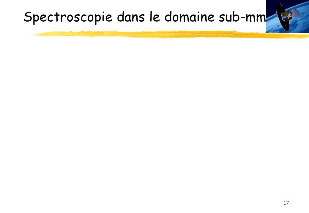 Spectroscopie dans le domaine sub-mm