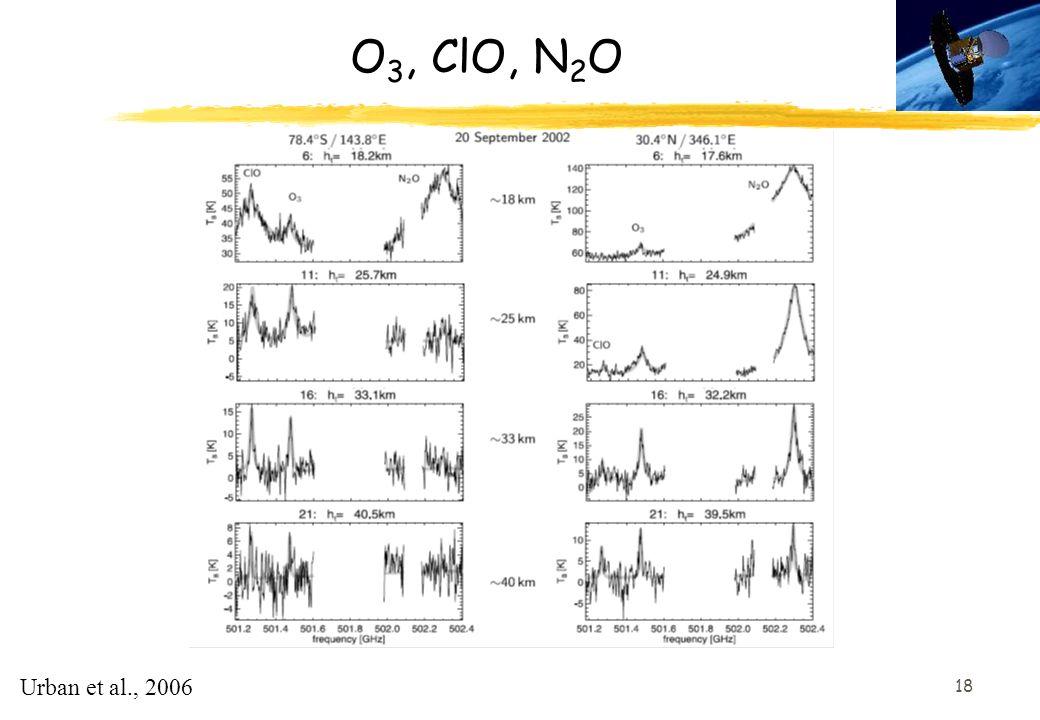 O3, ClO, N2O Urban et al., 2006