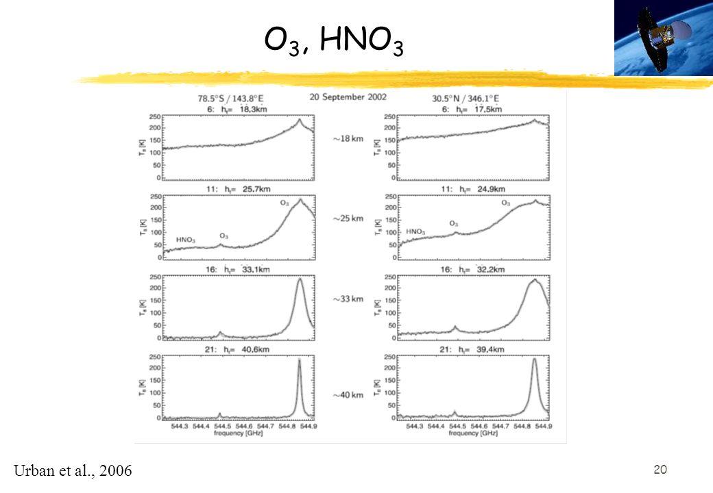 O3, HNO3 Urban et al., 2006