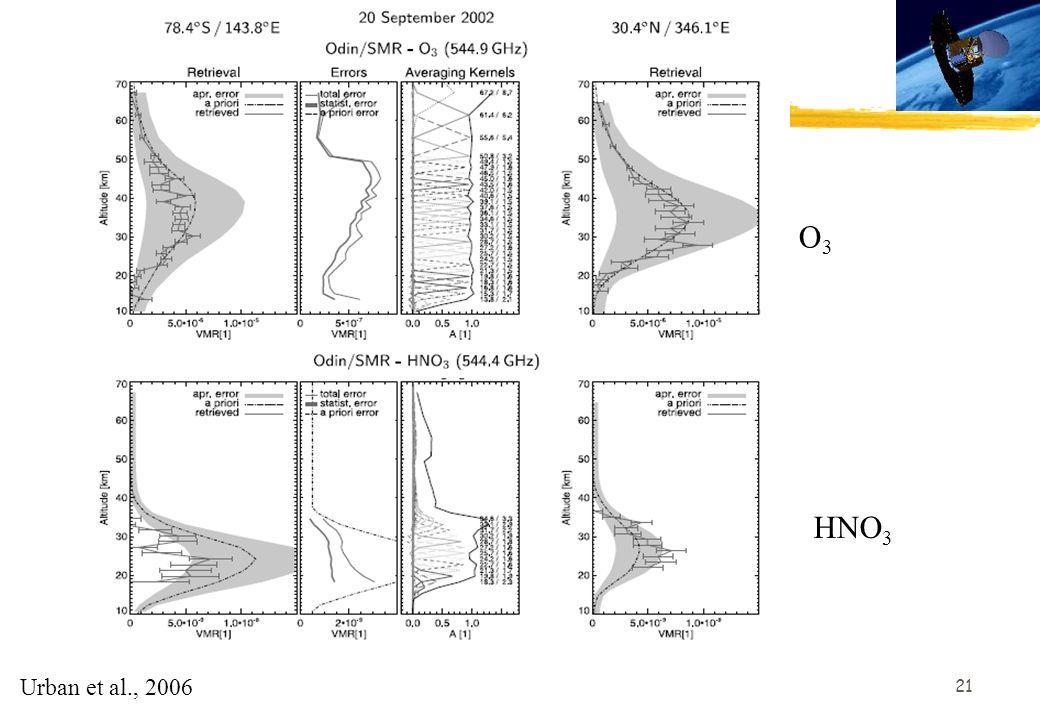 O3 HNO3 Urban et al., 2006