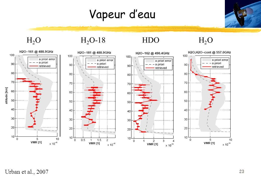 Vapeur d'eau H2O H2O-18 HDO H2O Urban et al., 2007