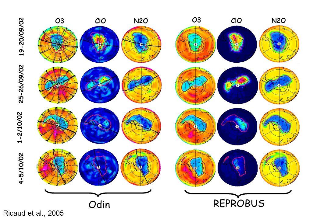REPROBUS Odin Ricaud et al., 2005 O3 ClO N2O O3 ClO N2O 19-20/09/02