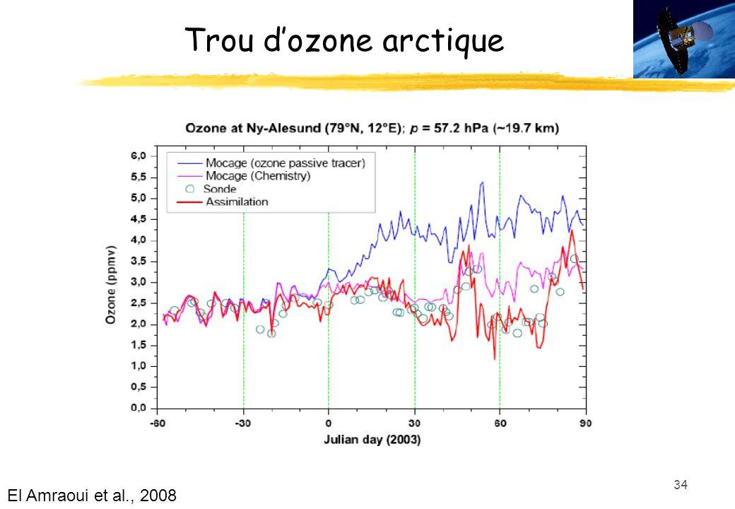 Trou d'ozone arctique El Amraoui et al., 2008