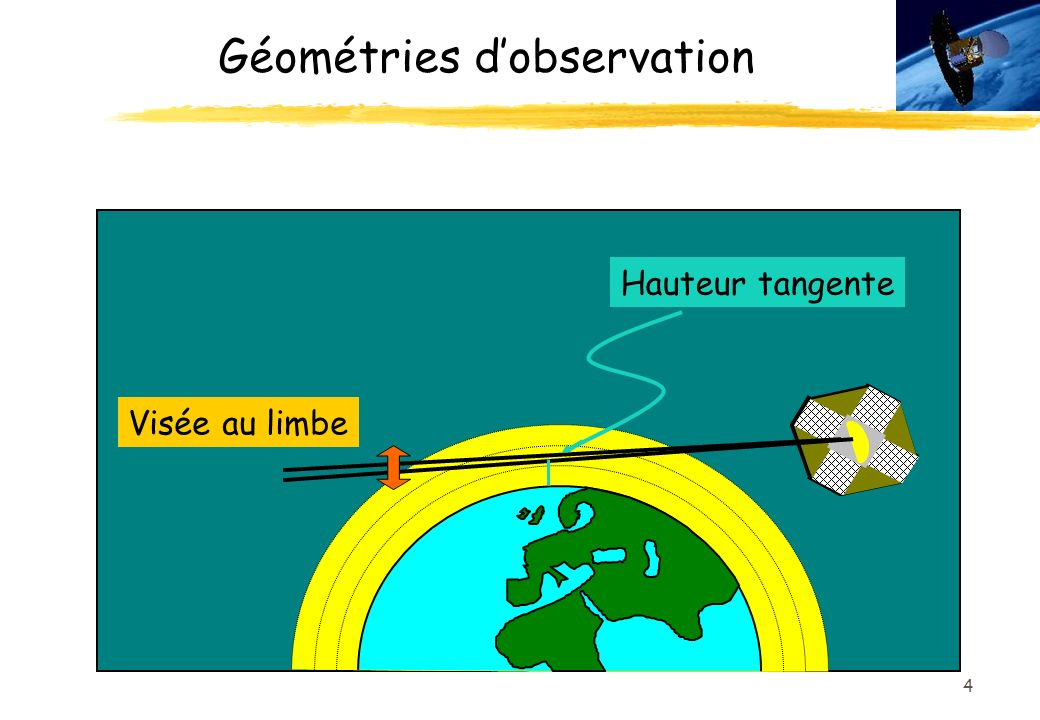 Géométries d'observation