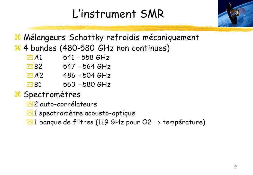 L'instrument SMR Mélangeurs Schottky refroidis mécaniquement