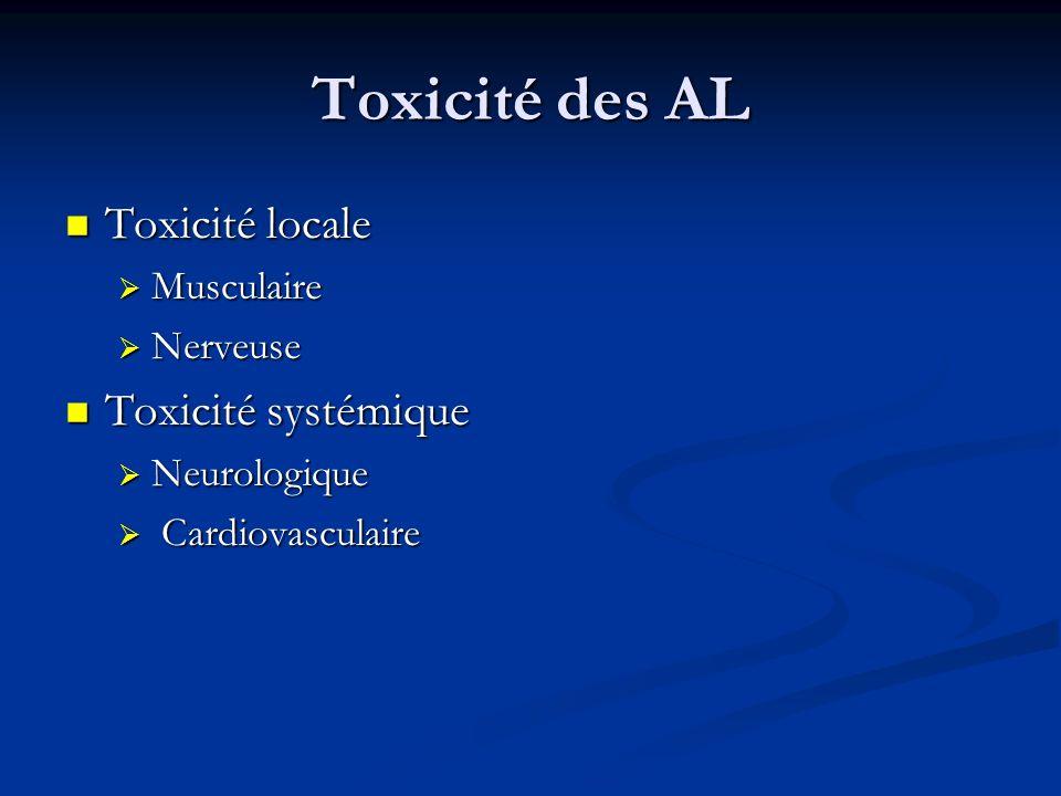 Toxicité des AL Toxicité locale Toxicité systémique Musculaire