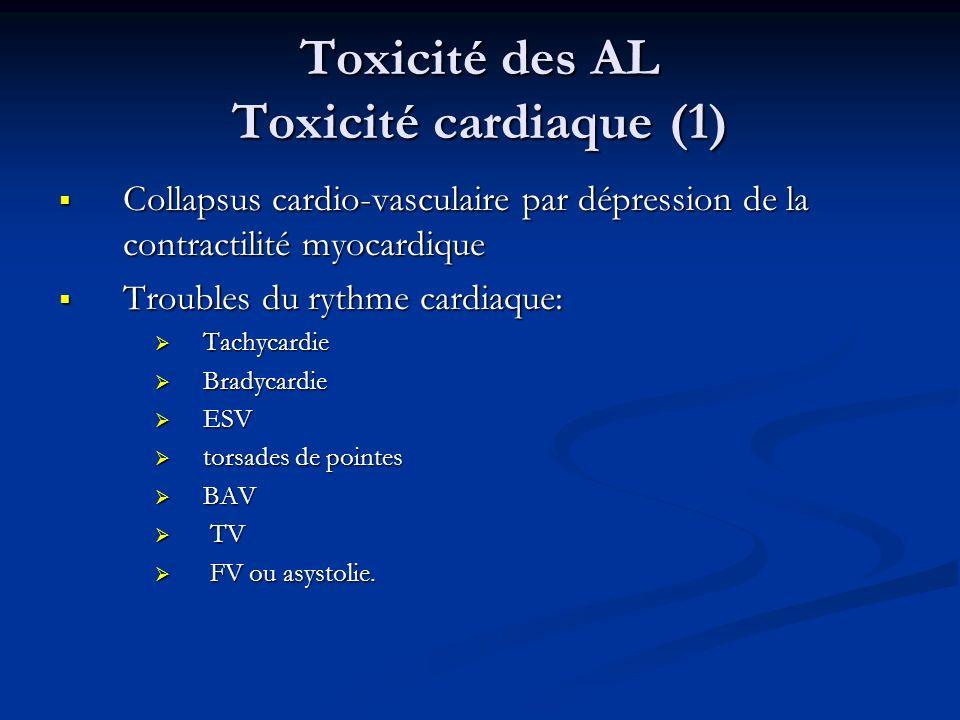 Toxicité des AL Toxicité cardiaque (1)